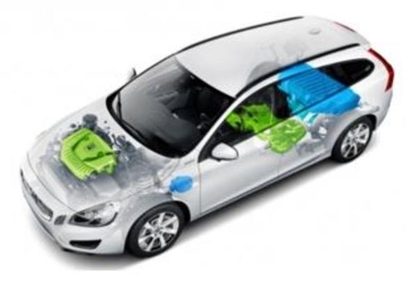 Electrification des véhicules : du véhicule hybride au véhicule électrique