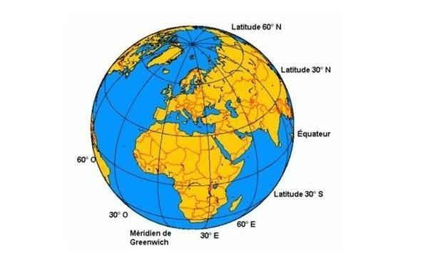 Méridien et Astronomie