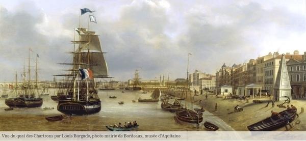 Musée d'Aquitaine - Conférences